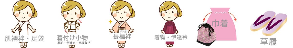 袴のみレンタル持参