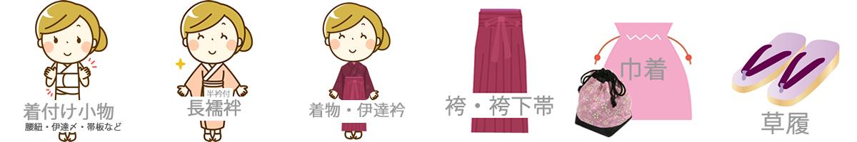 袴レンタルセット標準装備